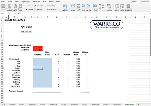Landlord profit and loss sheet