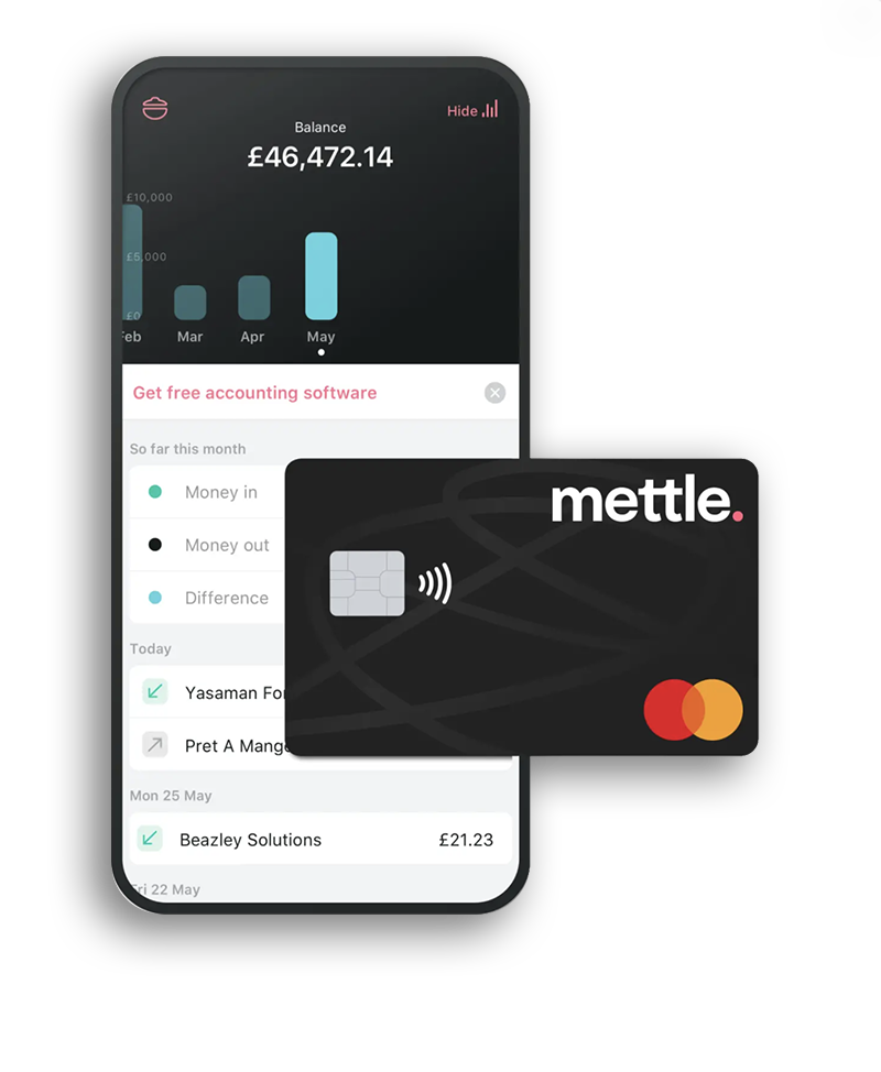 Graphic showing mettle phone app